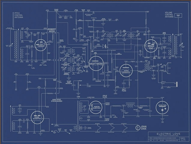 dorothy-104-electric-love_b-web